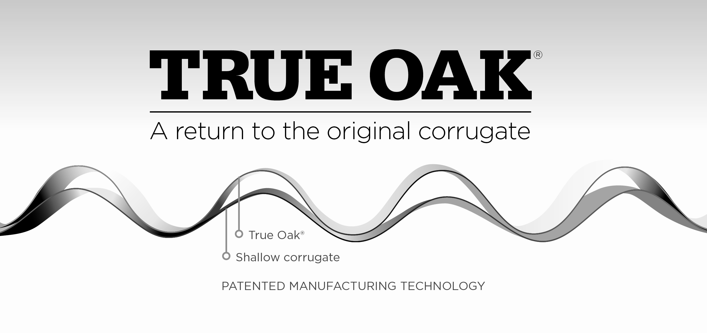 True Oak 174 Corrugate Roofing Industries